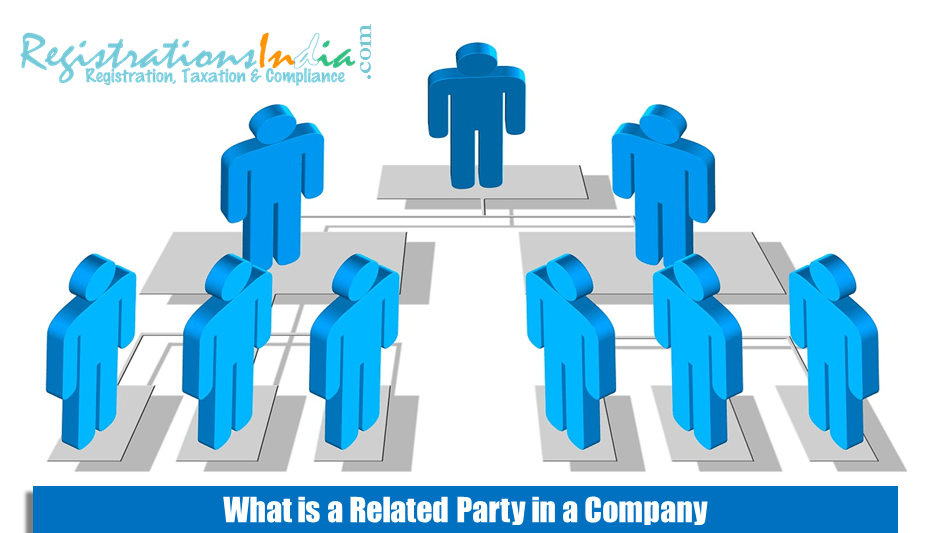 What is a Related Party in a Company image