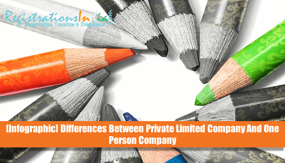 Differences Between Private Limited Company and One Person Company image