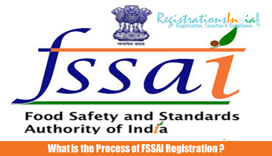 The Process of FSSAI Registration